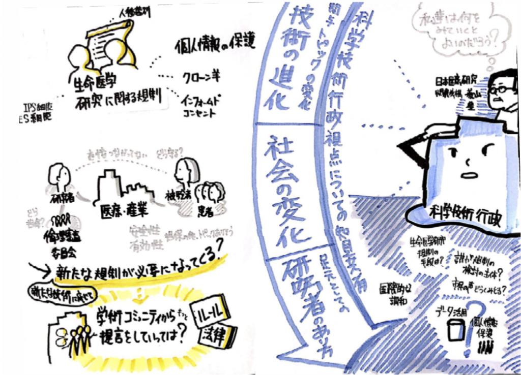 Ryuma ELSI Policy